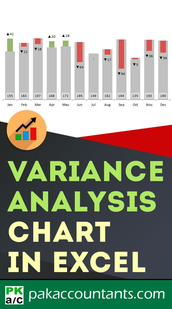 Variance Analysis in Excel - Making better Budget Vs Actual