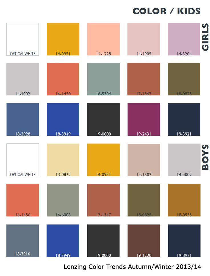 Lenzing Color Trends Autumn/Winter 2013/14 | Color Usage - Kids | Fashion Trendsetter