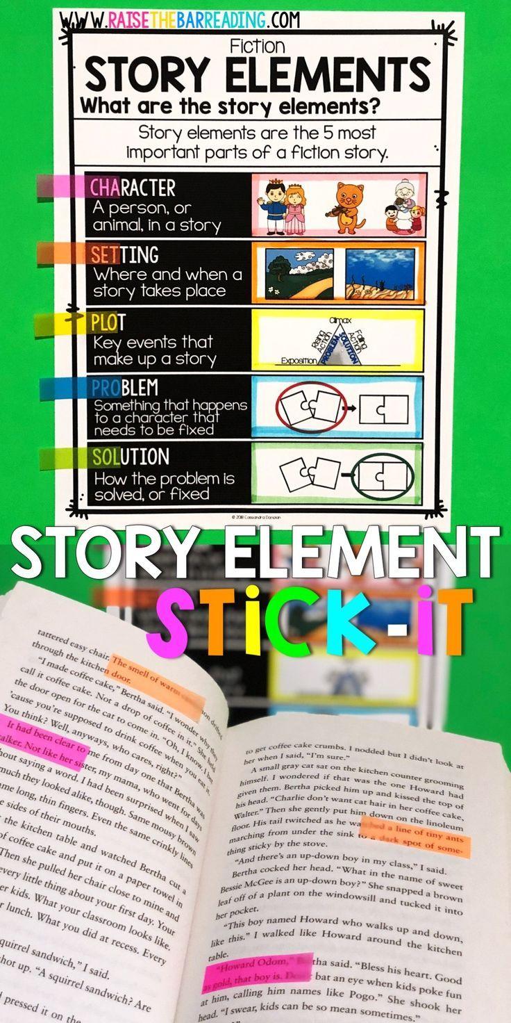 Reading Strategies Sphere Craft Reading Comprehension Strategies Activity Reader Response Reading Comprehension Strategies Elementary Comprehension [ 1472 x 736 Pixel ]