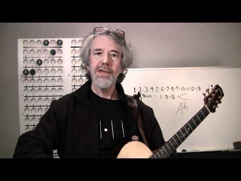 Guitar Theory Illustrated lesson #9