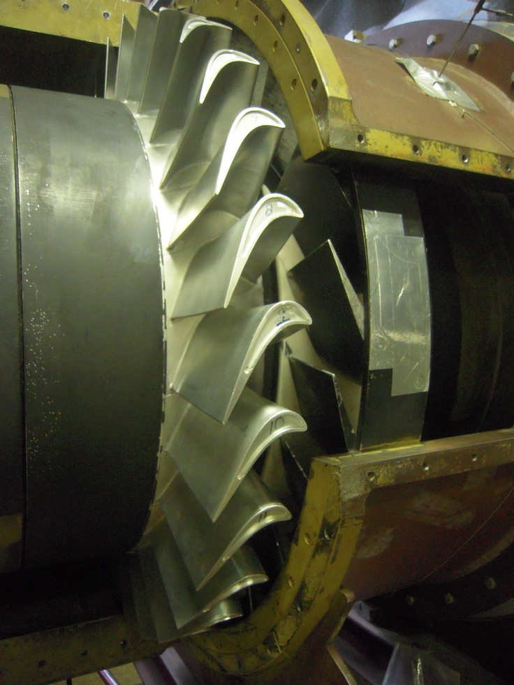 Axial Flow and Radial Flow Gas Turbines