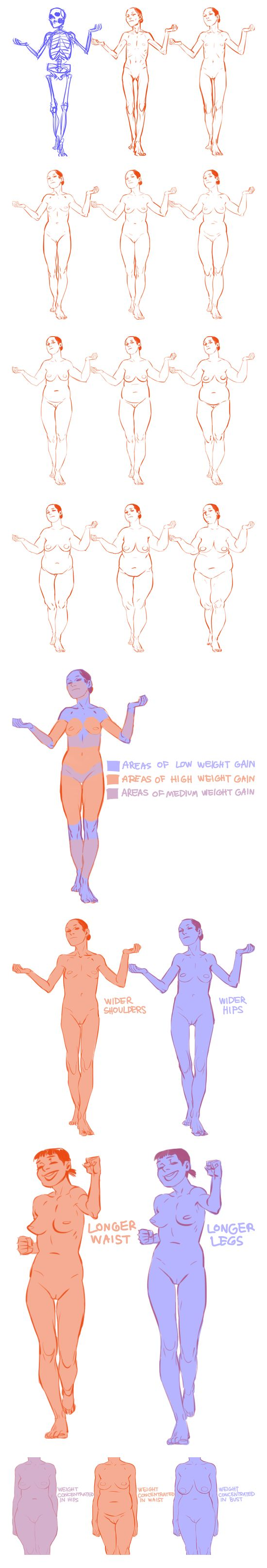 "Varying Your Body Types by dredsina: ""I think it's very important for artists to vary the types of bodies they draw! Not only does it add visual interest and diversity, but different body types can enhance your characters! (Plus it's more realistic; when was the last time you walked down the street and everyone had the same body type?)"""