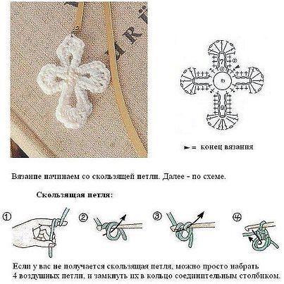 Para souvenir, para aplicar o para usar con una linda cadena….!!!!