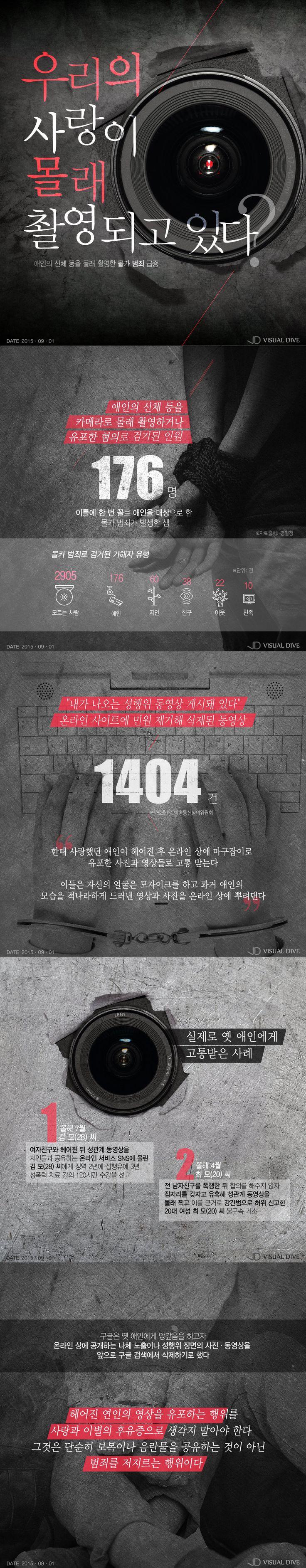 '몰카 공포'에 빠진 대한민국…연인 간 범죄 급증 [인포그래픽] #Hidden_Camera / #Infographic ⓒ 비주얼다이브 무단 복사·전재·재배포 금지