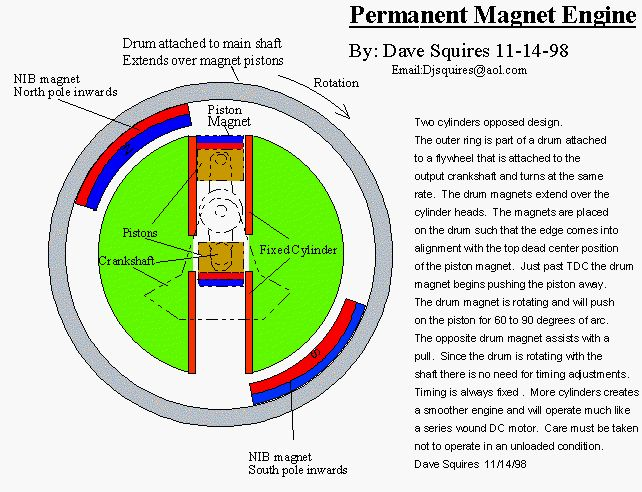 Images of Perpetual Energy Systems - #rock-cafe