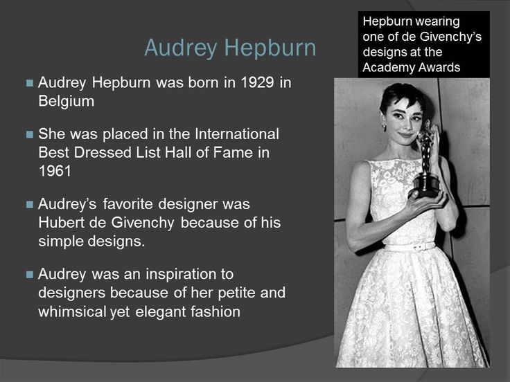 Audrey Hepburn famous icon in 1950