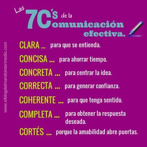 ¿Quieres que te escuchen? Aplica las 7C's de la comunicación efectiva.