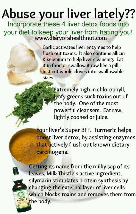 Liver Detox Foods