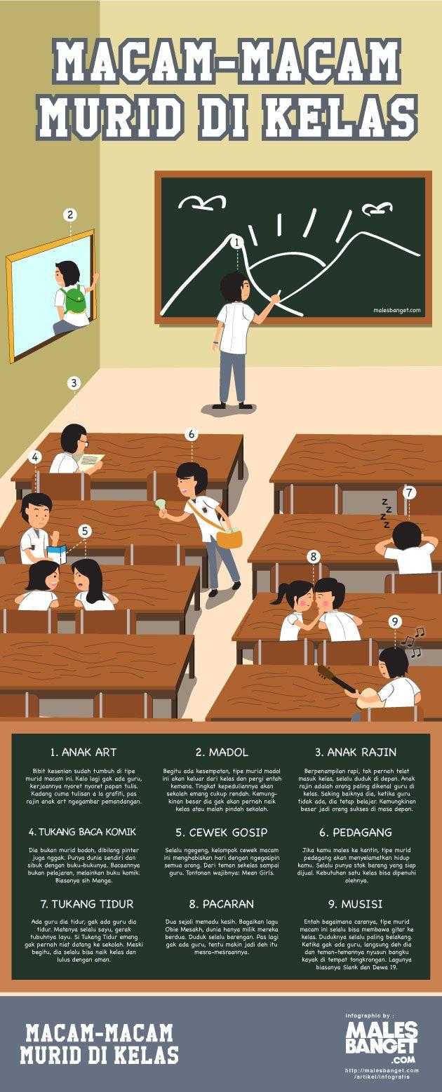 [INFOGRAFIS] Macam-macam Murid di Kelas