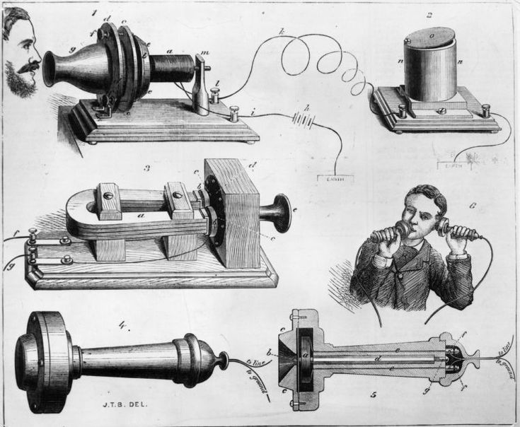 first phone invented by alexander graham bell - Google Search