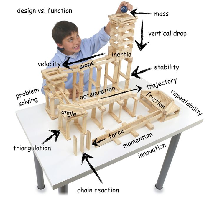 Would LOVE for STEM: KEVA Contraption planks