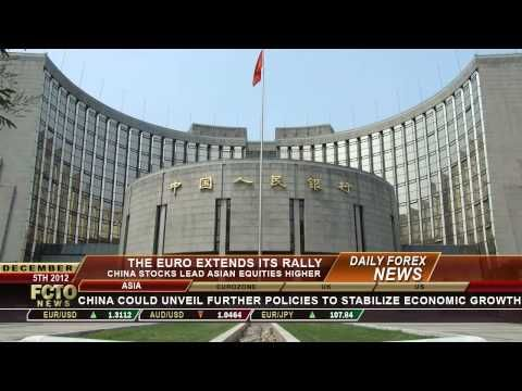 Wahts the china forex
