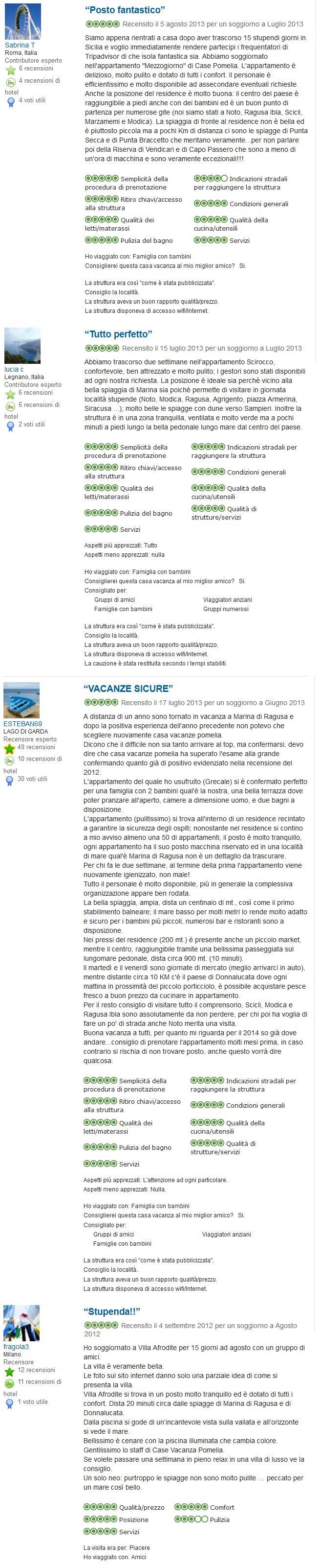 Recensioni italiane di Case Vacanze Pomelia su TripAdvisor