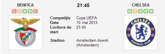 Benfica – Chelsea avancronica si pronostic (15.05.2013)