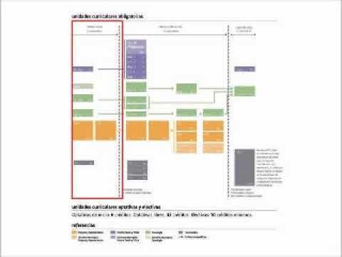 Plan 2015 Arquitectura FADU - UdelaR - YouTube