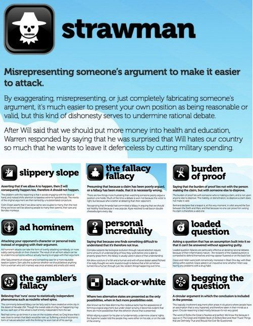 A website that simply explains logical fallacies. Would be good to teach when doing units on media literacy, argumentative writing, or debate. jj
