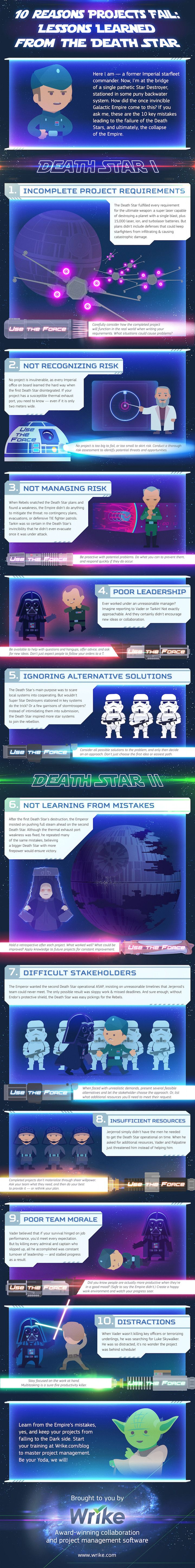 10 Reasons Project Failed: Lessons Learned From The Death Star