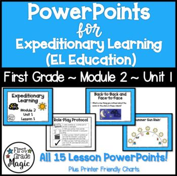 These PowerPoints are designed to support instruction for Module 2, Unit 1, Lessons 1-15 for FIRST GRADE of Expeditionary Learning (or EL Education). I've included slides to help guide through all the important points of the lessons, including learning targets.