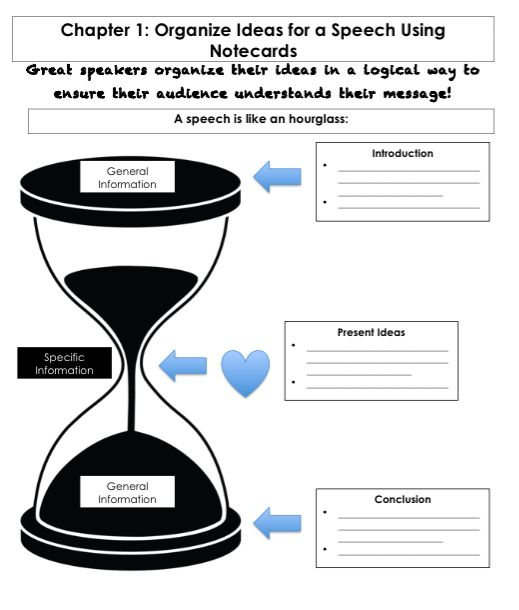 determining the thesis of a speech Speech:essentials of communication is intended to show you in  • devise and organize speech thesis statements and  determining the purpose of a speech (or.