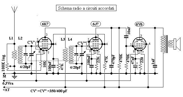 elettrico radio a valvole