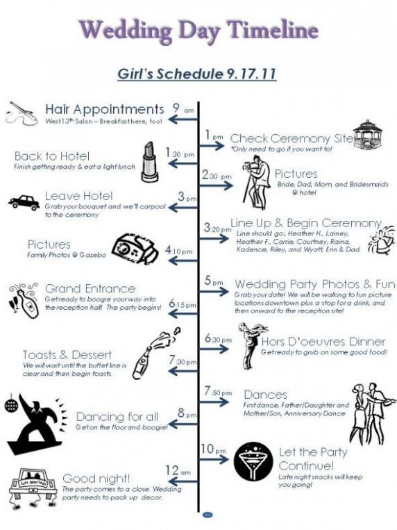 wedding day timeline for bridal party