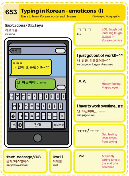 653 Typing in Korean - emoticons (I)