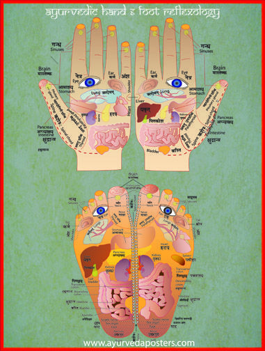 """""""Gallery - Ayurveda posters"""" Our , RI location offers Reflexology & Ionic Detox Foot Baths now #TakeCareOfYourFeet"""