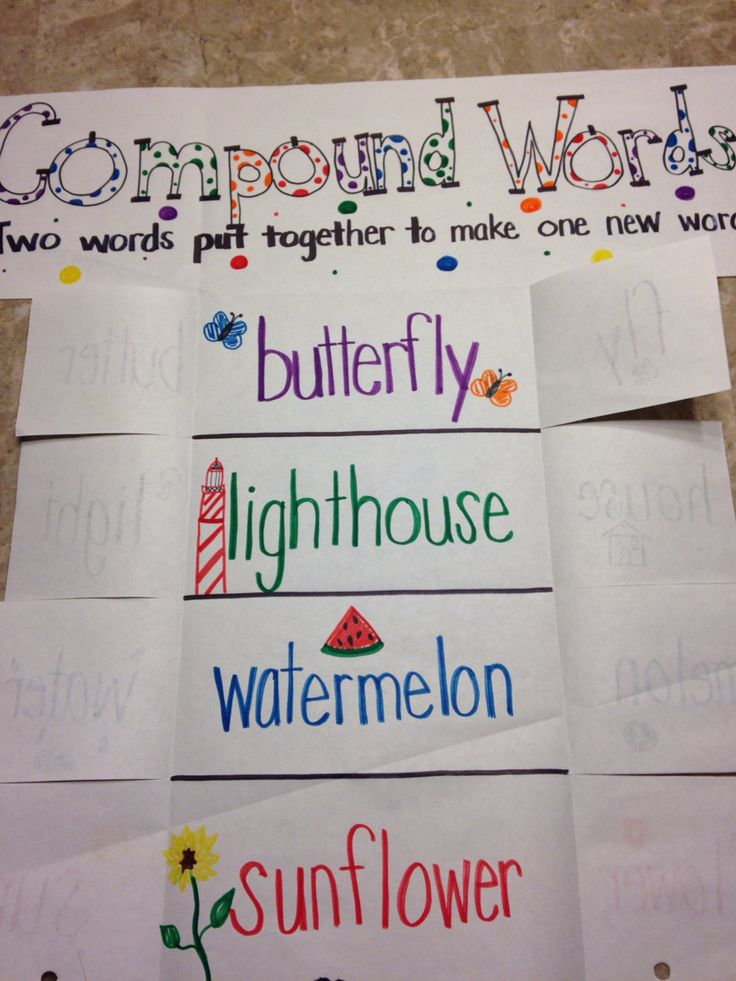 Best  Compound Word Activities Ideas On   Compound