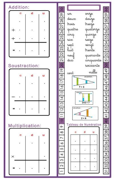 Marque page maths ce1 rentree pinterest marque page for A portee de maths cm1