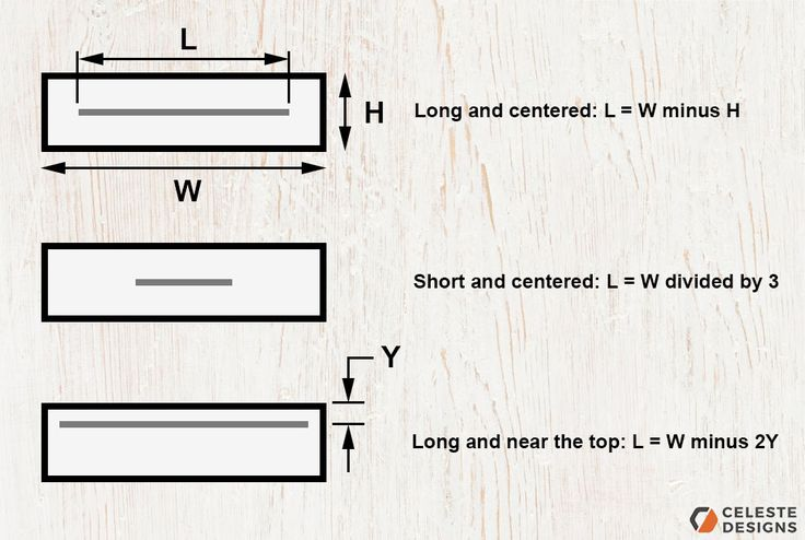 Recommended Cabinet Pull Sizes For Long Drawers 15th Ave