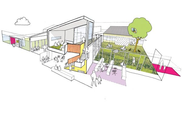 Sarah Wigglesworth Architects - Takeley Primary School FUN sketch showing the story space at the heart