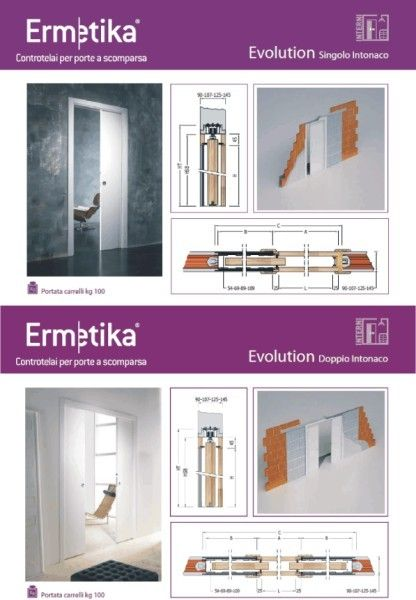 OFFERTA!!! Ermetika - Evolution Singolo Prezzo imbattibile!