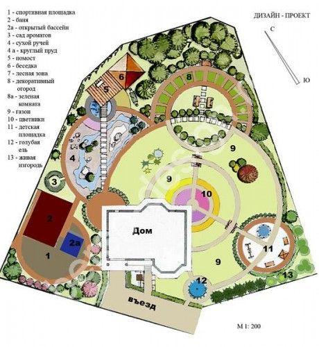 609 best images about landscape plans on pinterest for Irregular house plans