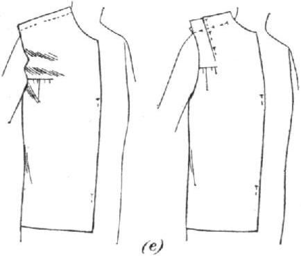 pattern alterations - Google Search