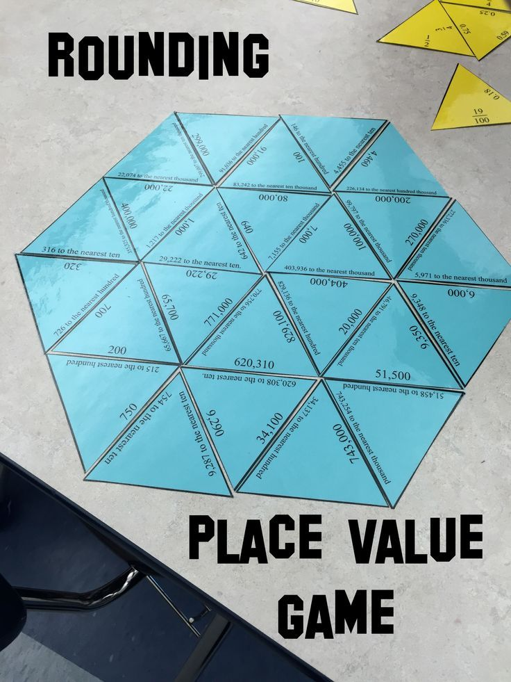 This math station contains 30 problems in a self checking puzzle for rounding to the nearest ten, hundred, thousand, ten thousand, or hundred thousand. Students could use this activity during guided math or you could use it as an activity for quick finishers.