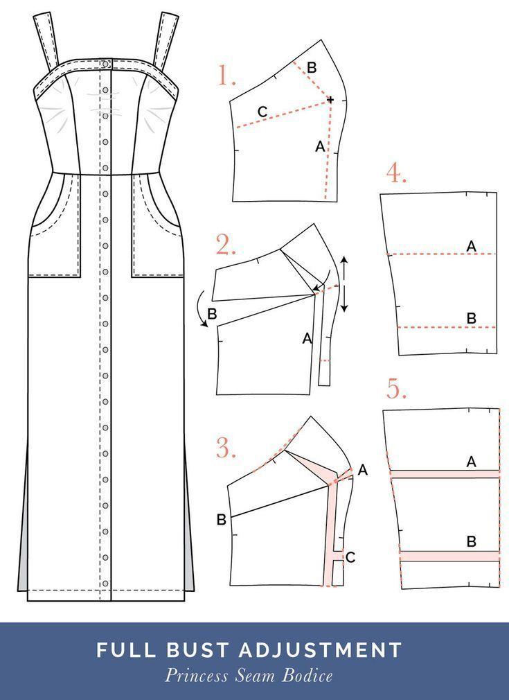 Fitting Princess Seams // Free Fitting Ebook