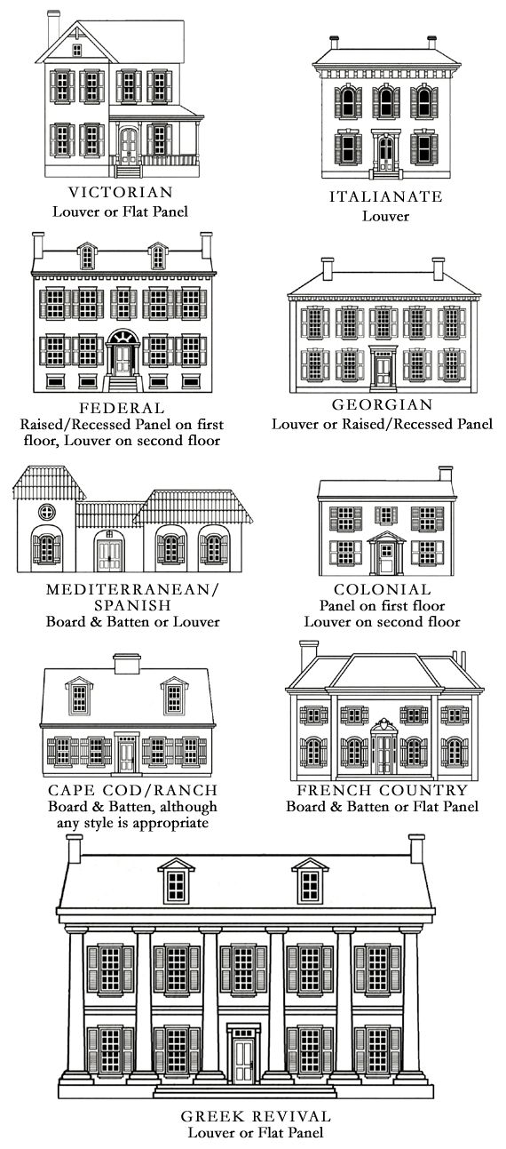 ARCHITECTURE – Certain styles of homes seem to demand a specific type of shutter. Although we always recommend you allow your own personal preference to prevail, we've provided an architectural style guide below. We suggest you consult with your architect or contractor, or call our Shutter Professionals for further assistance. Our most fervent wish is that you get the shutters you love.
