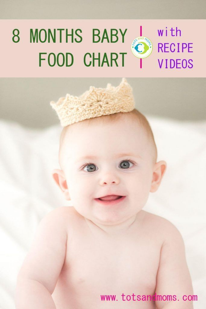 8 MONTHS INDIAN BABY FOOD CHART with Recipe Videos | Baby food chart, Food  charts, 8 month old baby food