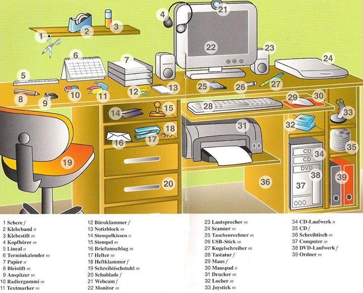 492 besten deutsch lexik bilder auf pinterest deutsch lernen deutsche grammatik und sprachen. Black Bedroom Furniture Sets. Home Design Ideas