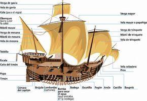 El mapa del tiempo de una página de la historia (Los viajes de Colón) | Revista del Aficionado a la Meteorología