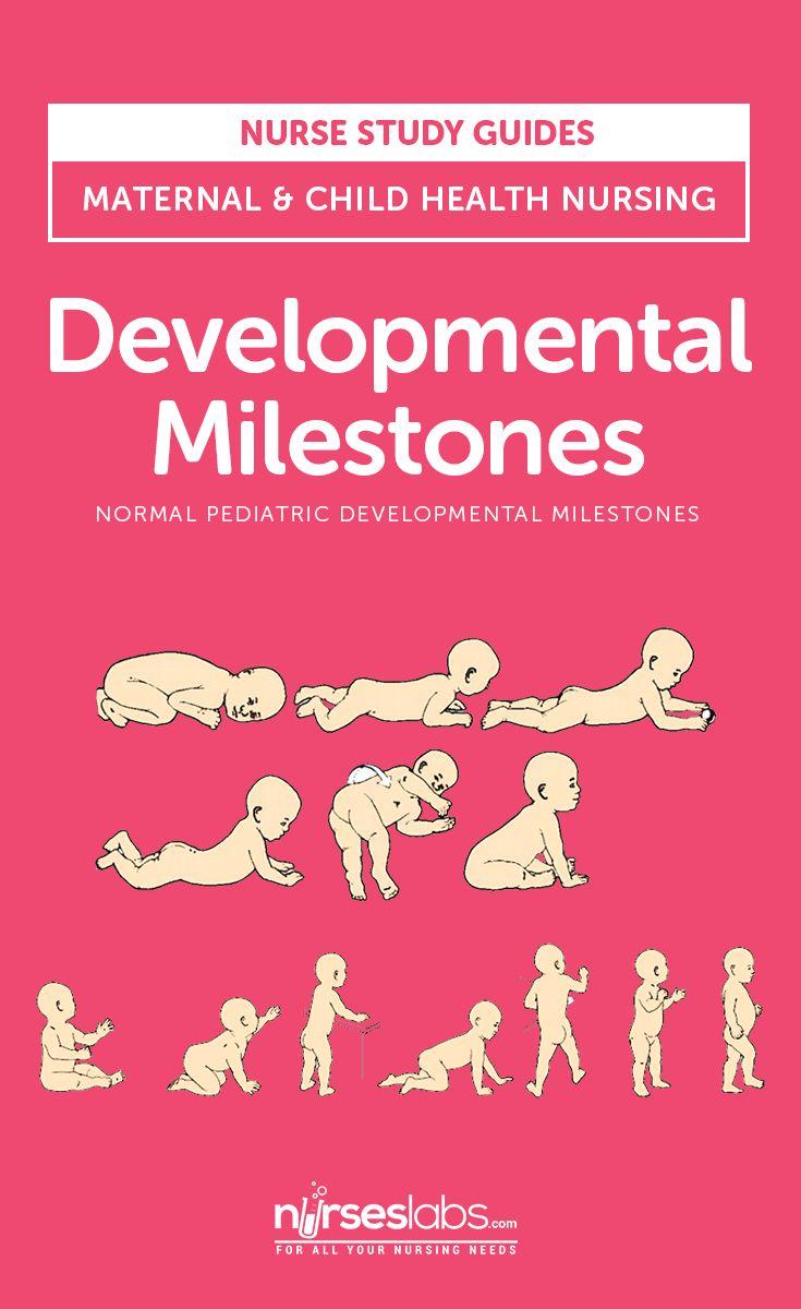 Developmental Milestones: Nursing Study Guide