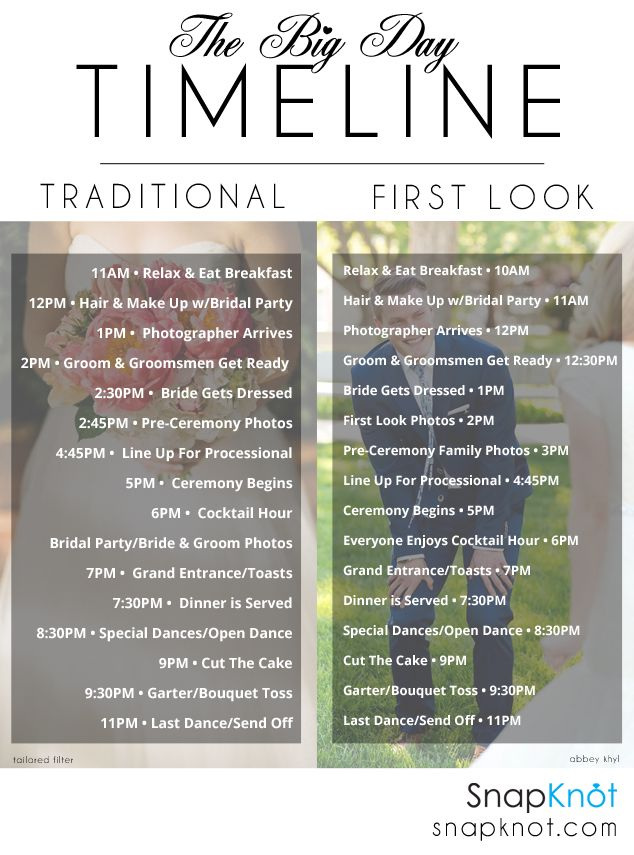 Best 25+ Photography Timeline Ideas Only On Pinterest | Reception