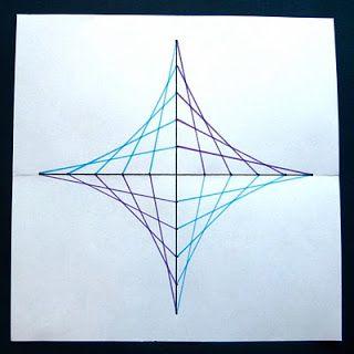 Symmetrie: toestand dat 2 helften elkaars spiegel beeld zijn.