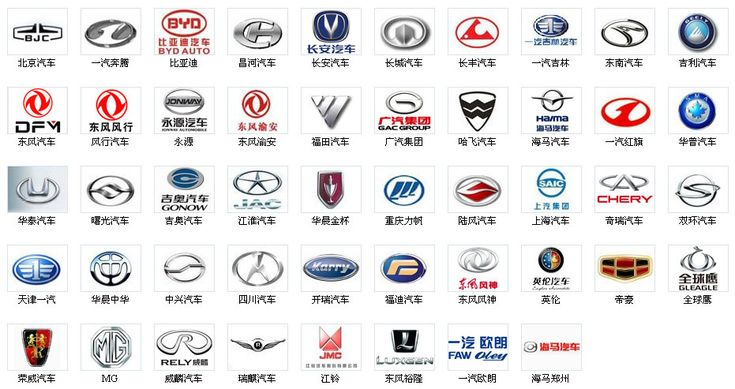 Japanese Car Brands >> Many of these Chinese automobile logos are similar aren't they? Nearly all of them are ...