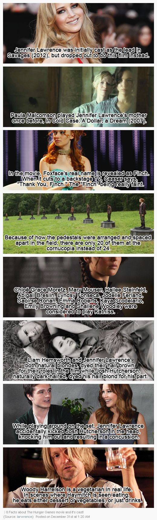 8 Facts about The Hunger Games and its cast