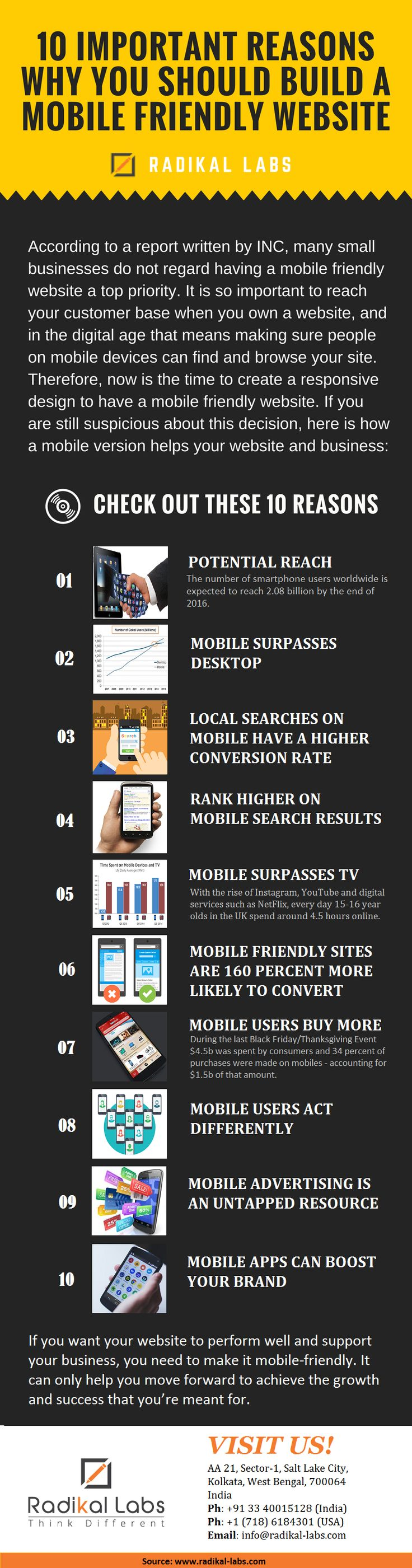 Smartphones and other mobile devices are more popular than ever before (and they are not going anywhere anytime soon), so optimizing your website for mobile isn't just a trend or a side option, like it might have been in years past.
