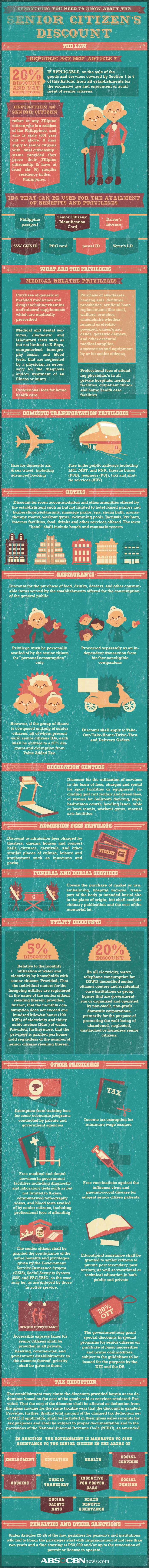 The Senior Citizen's Discounts: Infographic