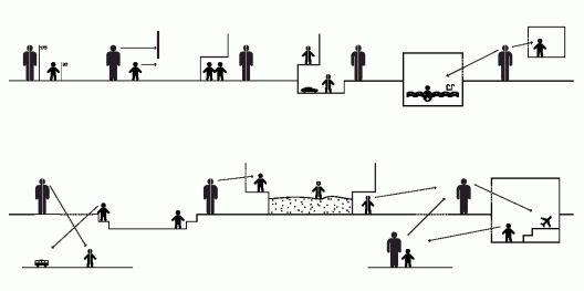 Sight Line Diagram