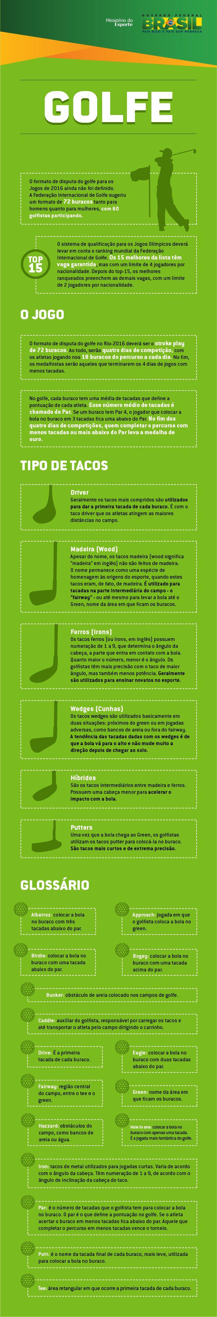 Golfe — Portal Brasil 2016