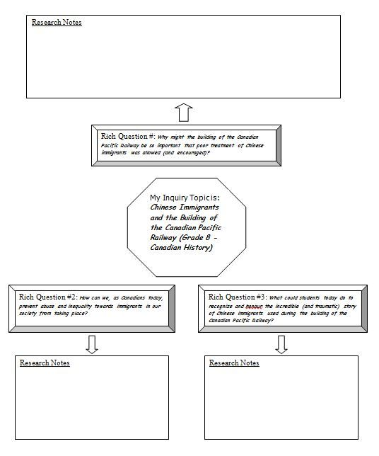Inquiry Project – Planning & Reflection